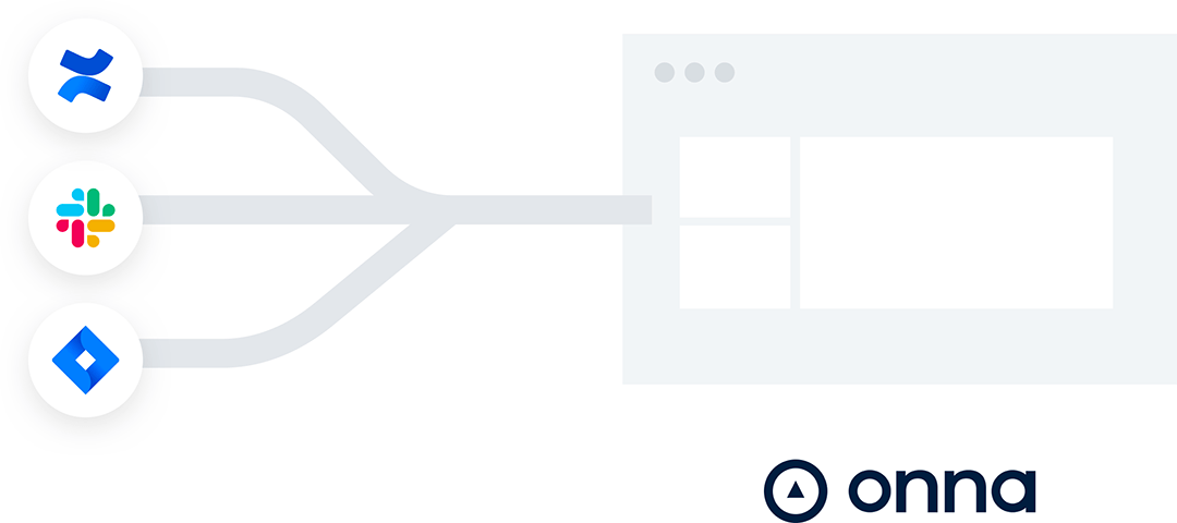 Onna Case Study Confluence, Jira, and Slack Graphic